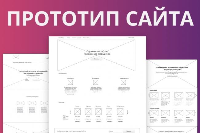 Прототип сайта по вашему наброску 1 - kwork.ru