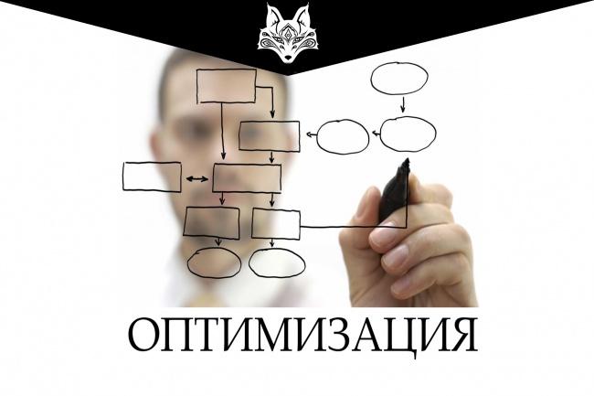 аудит 1 - kwork.ru