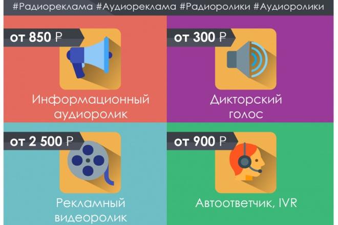 Сделаю Автоответчик голосовое приветствие IVR 1 - kwork.ru