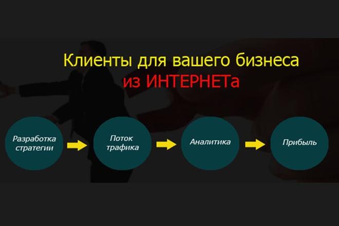 Клиенты в ваш бизнес из ИНТЕРНЕТА Лидогенерация 1 - kwork.ru