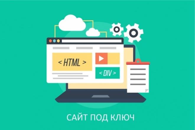 Создам веб-сайт «Под Ключ» 1 - kwork.ru
