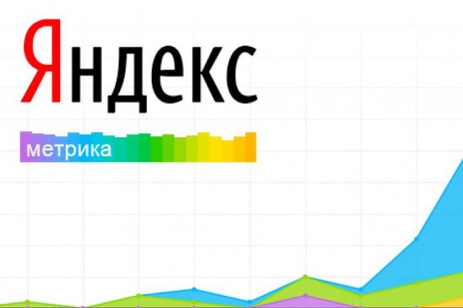 Установка и настройка Яндекс.МетрикиСтатистика и аналитика<br>Установлю счетчик Метрики, настрою до 5 целей. Расскажу как пользоваться и читать отчеты. Полная настройка и объяснение.<br>