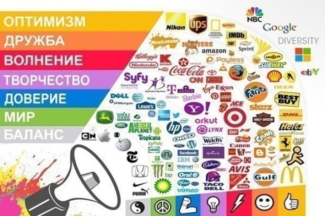 Дизайн логотипаЛоготипы<br>Разработаю 3 профессиональных логотипа! За 500 руб. вы получите: 3 варианта логотипа на белом фоне JPG (Высокого разрешения). 3 варианта логотипа на прозрачном фоне PNG (Высокого разрешения).<br>
