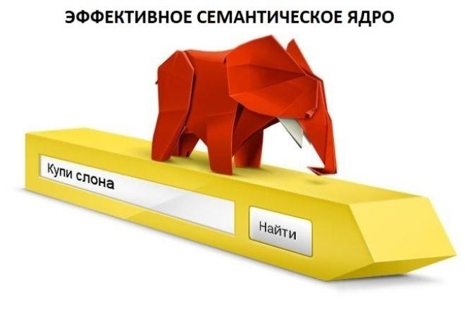 Семантическое ЯДРО. Поисковые подсказки. Оценка бюджета - яндекс.директ 1 - kwork.ru