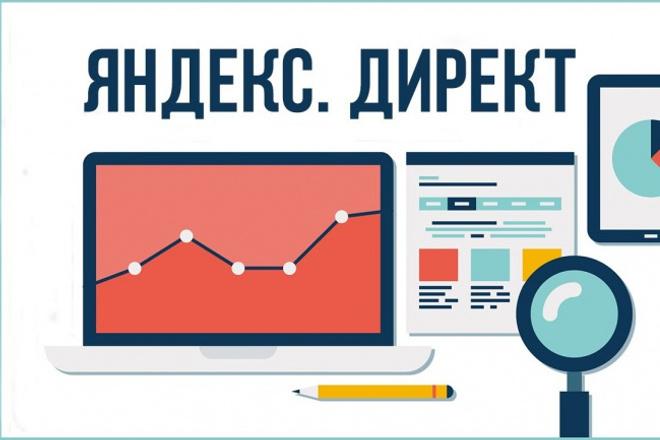 настройку контекстной рекламы 1 - kwork.ru