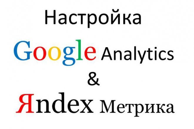 Настрою Ваш сайт для работы с сервисами  Google Analytics,Яндекс Метрика 1 - kwork.ru