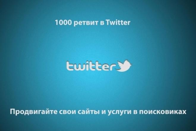 Ретвиты сообщений Twitter 1 - kwork.ru