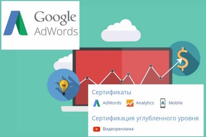 проведу аудит ключевых слов в Google AdWords 1 - kwork.ru