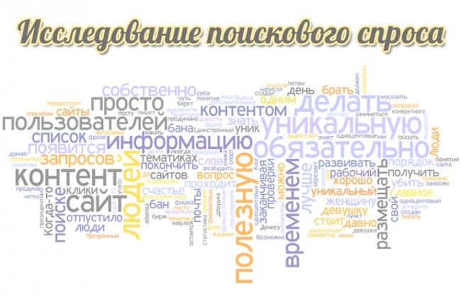 произведу оптимизацию одного сайта 1 - kwork.ru