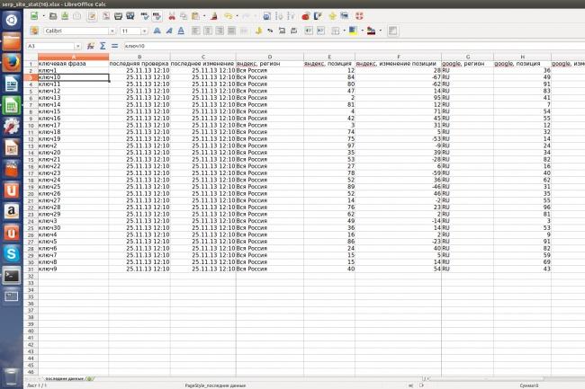 Проверка позиций Вашего сайтаАудиты и консультации<br>100 ключевых слов - проверю в яндекс и гугл на каких позициях находится Ваш сайт. Глубина проверки 200 страниц.<br>