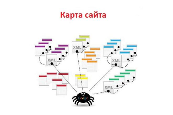 Создам карту сайта для поисковых роботов 1 - kwork.ru