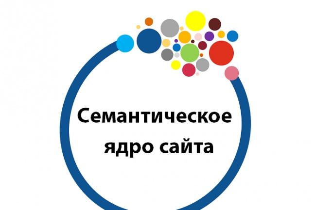 соберу семантику по выдаче, подсказкам и без мусора 1 - kwork.ru