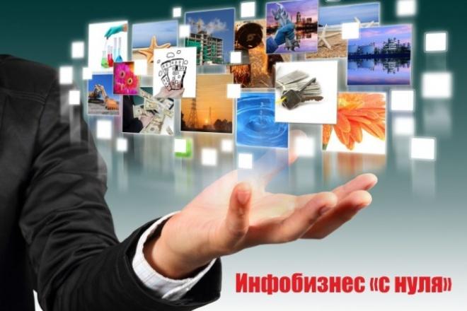 """Помогу начать Инфобизнес """"с нуля"""" до первых 50 000 р. 1 - kwork.ru"""