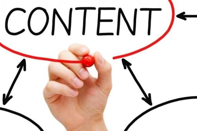 Наполню сайт или интернет-магазинНаполнение контентом<br>Наполню Ваш ресурс 40 статьями / товарами за 2 дня. Контент предоставляет заказчик. В указанную сумму входит: Указание заголовка. Размещение 1-3 изображений. Указание цены и артикула. Текст статьи / описание товара. Оформление текста. Заполнение одного дополнительного поля, например title.<br>