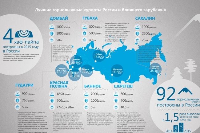 Красивая и продающая презентация события, продукта, услуги 1 - kwork.ru