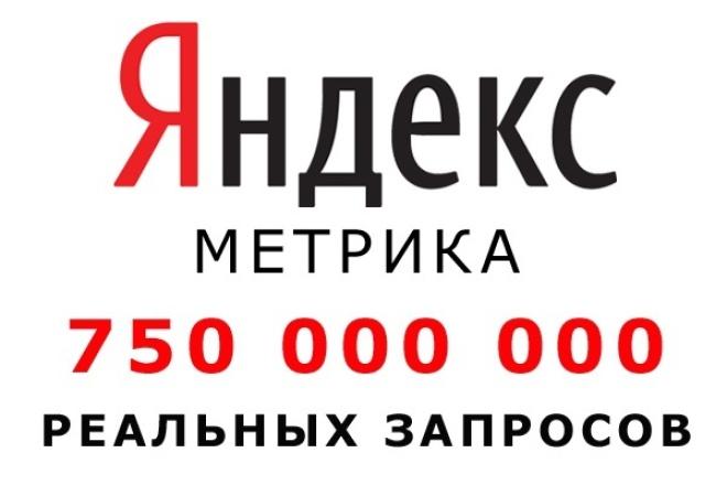 Выборка ключевых запросов из уникальной базы Я - метрики 1 - kwork.ru