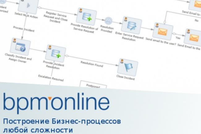 Bpmonline 7.X. Бизнес-процессы любой степени сложностиДоработка сайтов<br>- Построение бизнес-процессов любой степени сложности; - Корректировка/исправление существующих бизнес-процессов системы;<br>