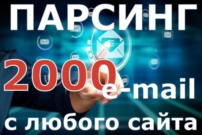 Соберу e-mail адреса с любого ресурса 1 - kwork.ru