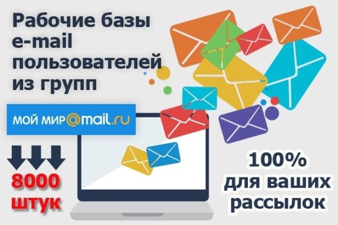 Соберу 8000 тысяч рабочих e-mail из тематических групп mail.ruИнформационные базы<br>Здравствуйте. Предлагаю Вам получить список рабочих почтовых ящиков прямиком из тематических групп МойМир-Майл.ру Все почтовые ящики майл.ру работоспособны,так как участники групп обязательно (100%) должны быть авторизованы в системе для вступления в данную группу! В итоге вы получите список ,состоящий из не менее чем 8000 адресов . Формат списка-текстовый,каждый email с новой строки. Обратите внимание:собирается только информация, находящаяся в свободном доступе. Желательно обсудить предварительно в ЛС все вопросы.<br>