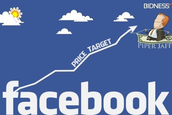 настрою таргейт рекламу в фейсбук на сайт 1 - kwork.ru