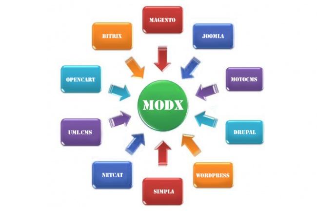 Смена системы управления сайта на modxДоработка сайтов<br>Перенесу Ваш сайт на один из самых надежных и интуитивно понятных в управлении движок MODx . Вы забудете о неудобстве добавления материалов и ограниченном функционале - с MODX возможно все!<br>