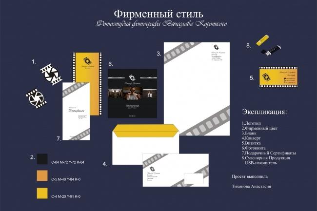 Весь фирменный стиль 1 - kwork.ru