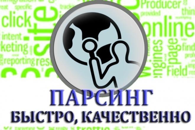 Парсинг вывода Гугл с дополнительной обработкой. Google parsing 1 - kwork.ru