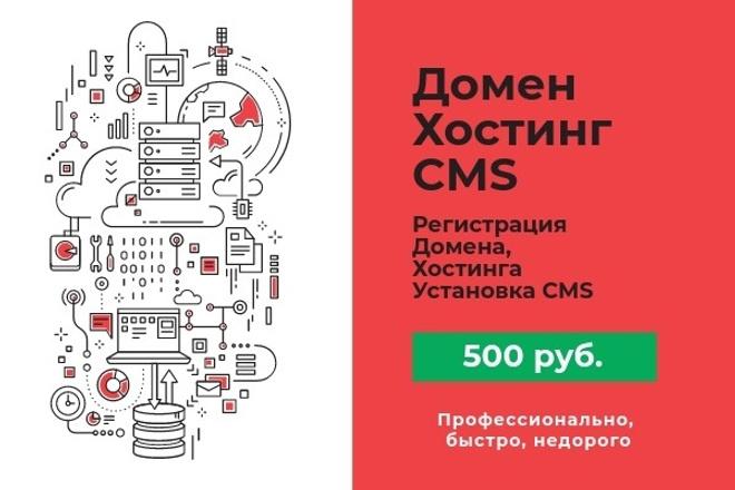 Регистрация домена, настройка хостинга, установка CMS на хостинг 1 - kwork.ru