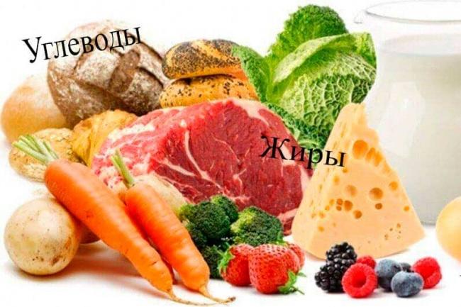 Рассчитаю кбжу и бжуЗдоровье и фитнес<br>Рассчитаю по вашим данным Ваш кбжу (калории на день), бжу. Расскажу как питаться согласно ваших данных (веса, образа жизни). Подскажу как тренироваться согласно вашего телосложения. Занятия только дома, без специального инвентаря. Это не диета и не изнурительная голодовка<br>