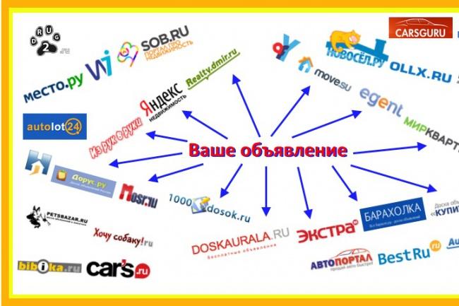 Разместить объявление на 1000 досок по россии авито новгородская область подать объявление