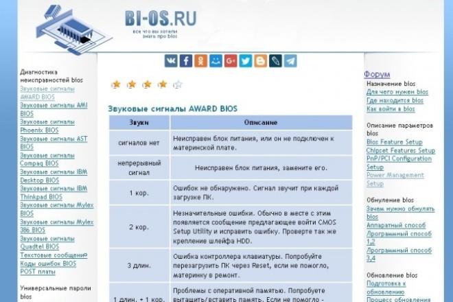 Сайт о BIOSПродажа сайтов<br>Сайт о BIOS с установленным и настроенным форумом phpbbex Тип лицензии - Свободная лицензия На сайте произведена микроразметка по Schema. org. О пользе микроразметки Микроразметка указывает поисковым роботам информацию, которую следует обрабатывать. Это позволяет добиться улучшенной релевантности страницы для поисковых роботов и пользователей. Сниппеты - в поисковике рядом с описанием сайта (звездочки) - это видно на приложенном скриншоте. http://kwork.ru/files/uploaded/7a/06/3c09768a6d68/f61ae488d3514221b5f06a96f6c962bd.jpg Практически каждый пользователь рано или поздно сталкивается с понятием BIOS и как правило, возможность поработать с БИОС пугает. Все дело в том, что большинство пользователей, которые впервые сталкиваются с такой необходимостью, думают о BIOS, как о какой-то суперсистеме, которая понятна только профессионалам. Как показывает жизненная практика, каждый пользователь, независимо от уровня подготовки должен иметь хотя бы элементарное представление о настройках BIOS. Наш сайт как раз об этом<br>