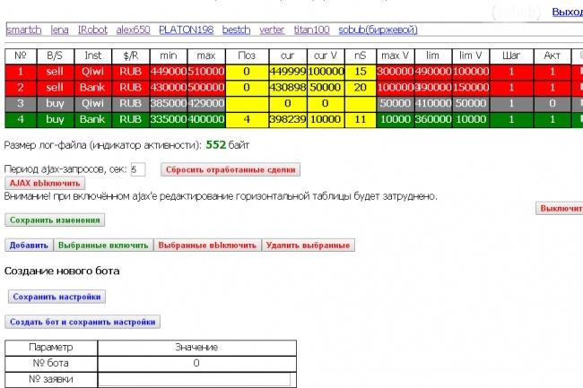Работа с HTMLДоработка сайтов<br>Обеспечу придание дополнительной функциональности системам, построенным на базе генератора HTML страниц, не предусматривающего изначально использование скриптовых языков типа PHP<br>