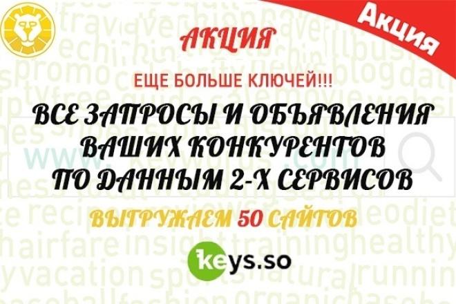Запросы и объявления ваших конкурентов 50 доменов - 1 кворк 1 - kwork.ru