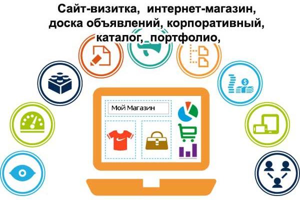 сделаю сайт для вашего бизнеса 1 - kwork.ru