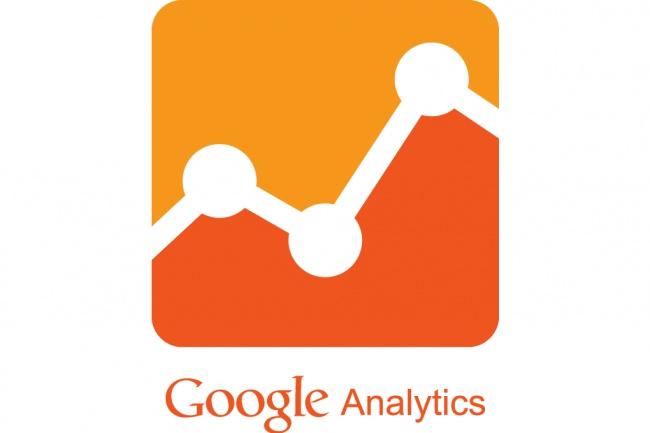 Установлю Google Analytics на Joomla, WordPress, OpenCart 1 - kwork.ru