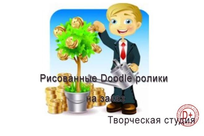 создам рисованное видео на заказ 1 - kwork.ru