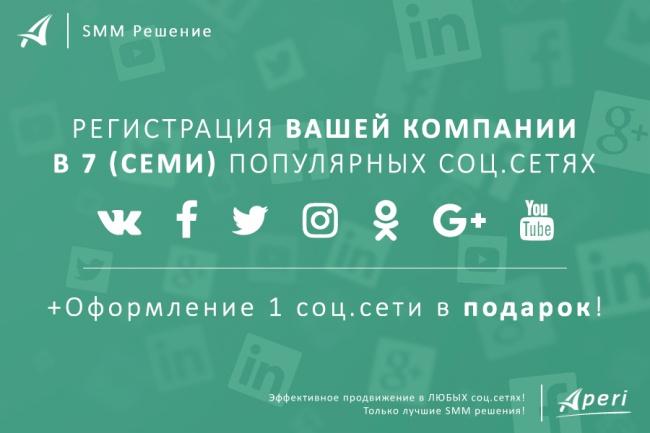 Регистрация Вашей компании в 7 (семи) популярных соц.сетях + подарок 1 - kwork.ru