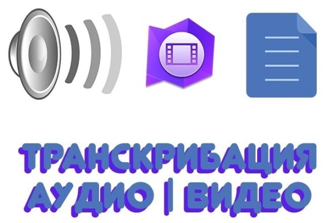 Транскрибирую Аудио/Видео в текстНабор текста<br>Переведу в текст Аудио/Видео материалы. Высокого и среднего качества звука,видео на русском языке. Опыта работы на Kwork нет, но обязуюсь выполнить всё в срок.<br>