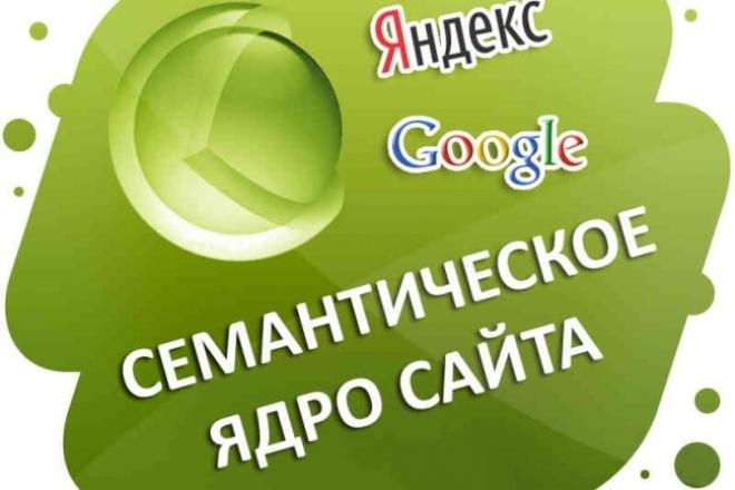 соберу семантику 1 - kwork.ru