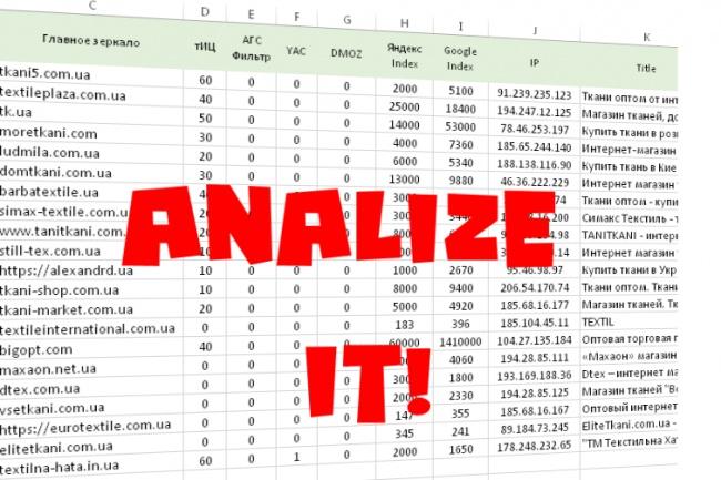 Проверю 100 конкурентов на SimilarWeb, Ahrefs и 59 других показателей 1 - kwork.ru
