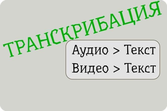 Выполню транскрибацию 50 мин аудио или видео 1 - kwork.ru
