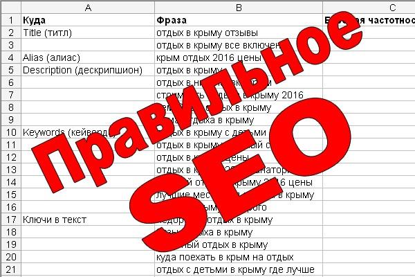 Сделаю продвинутое SEO для 5 тем (статей) 1 - kwork.ru