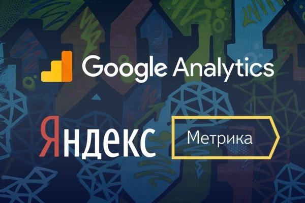 Настрою аналитику 1 - kwork.ru
