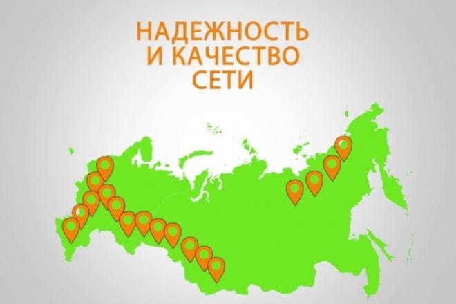 Видеопрезентация  вашего магазина или товара 1 - kwork.ru