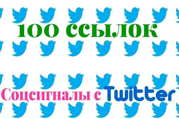 100 постов с ссылкой в Twitter 1 - kwork.ru