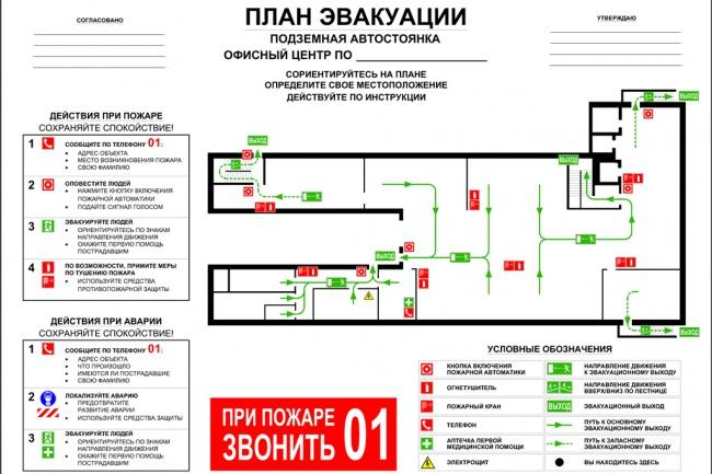Разработаю планы эвакуации 1 - kwork.ru