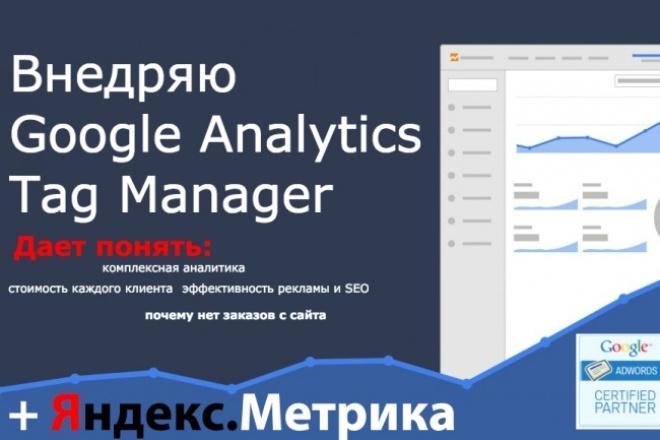 внедрю комплексную аналитику с просчетом стоимости каждого клиента 1 - kwork.ru