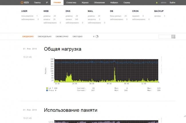 Настройка VPS сервера + панель управленияАдминистрирование и настройка<br>Настрою для вас сервер с панелью управления сервером, для простой и удобной настройки веб ресурсов, пользователей, сайтов, лимитов. Управление сервером сможет делать человек с простыми знаниями ПК.<br>