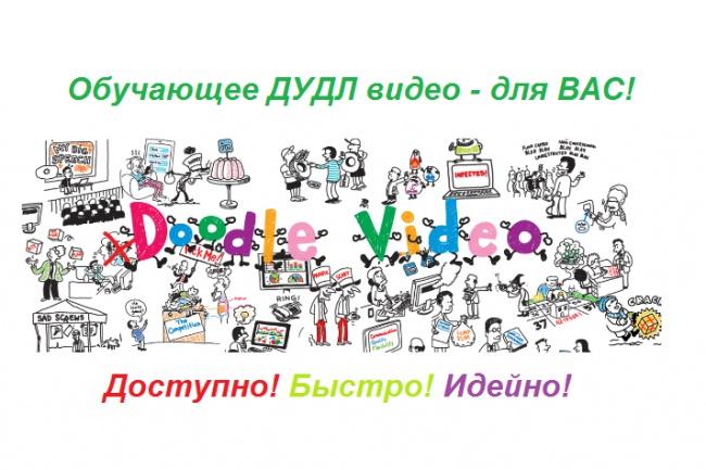 создам обучающее дудл видео 1 - kwork.ru
