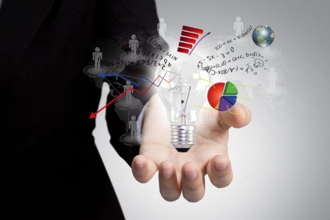 Разработка и подготовка к продаже бизнес-идеи 1 - kwork.ru